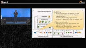 Embedded thumbnail for AWS re:Invent 2015 | (ARC304) Designing for SaaS: Software Delivery Models on AWS