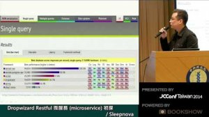 Embedded thumbnail for Dropwizard Restful 微服務 (microservice)初探