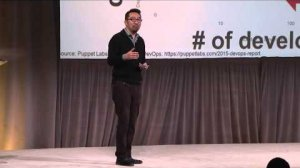 Embedded thumbnail for FutureStack15: Top DevOps Discoveries