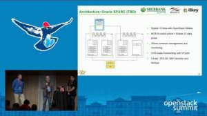 Embedded thumbnail for OpenStack- You Can Take It to the Bank!