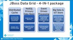 Embedded thumbnail for Building Reactive Applications With Node.Js Data Grid (Galder Zamarreño & Divya Mehra)