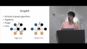 Embedded thumbnail for Preemptive, multi-tenant Spark on Mesos: David Greenberg, Two Sigma