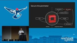 Embedded thumbnail for Holistic Security for OpenStack Clouds