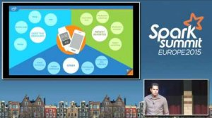 Embedded thumbnail for Using Spark in an IoT Analytics Platform Enable Breakthroughs in Parkinson Disease Research