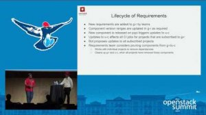 Embedded thumbnail for OpenStack Requirements- What We Are Doing, What to Expect and What's Next