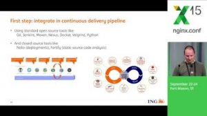Embedded thumbnail for Move Over IBM WebSeal & F5 BigIP, Here Comes NGINX