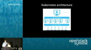 Embedded thumbnail for Building the Enterprise Cloud with Openstack, Docker, Kubernetes, and CoreOS