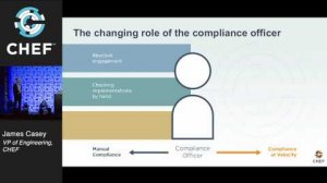 Embedded thumbnail for Compliance at Velocity - ChefConf 2015