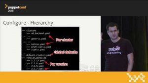 Embedded thumbnail for Automating Datastore Fleets With Puppet – Joseph Lynch at PuppetConf 2016