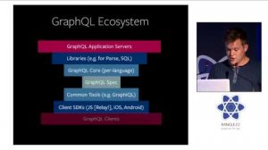 Embedded thumbnail for Creating a GraphQL Server at react-europe 2015