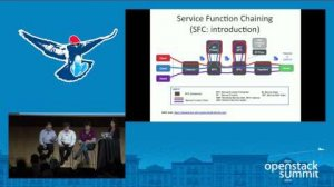 Embedded thumbnail for CTO Perspectives on Service Function Chaining for OpenStack Clouds