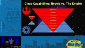 Embedded thumbnail for Production Ready OpenStack in 12 Parsecs