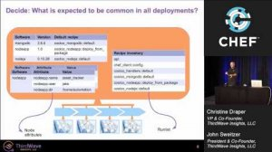 Embedded thumbnail for Serve Meals, Not Ingredients - ChefConf 2015