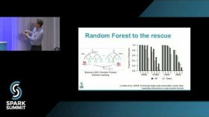 "Embedded thumbnail for Finding Needles in Genomic Haystacks with ""Wide"" Random Forest: Spark Summit East talk by Piotr Szul"