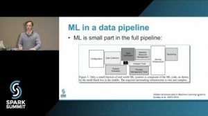Embedded thumbnail for Tuning and Monitoring Deep Learning on Apache Spark: Spark Summit East talk by Tim Hunter