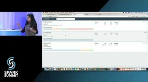 Embedded thumbnail for ModelDB: A System to Manage Machine Learning Models: Spark Summit East talk by Manasi Vartak