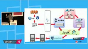 Embedded thumbnail for Using the SGACK architecture on security event inspection - Use Case Track