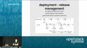 Embedded thumbnail for Building blocks for seamless integration of OpenStack into complex enterprise environment