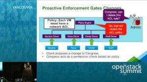 Embedded thumbnail for Congress: Getting a Handale on Datacenter Policy