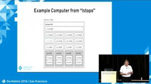 Embedded thumbnail for Optimizing Code For Modern Processors (William Cohen)