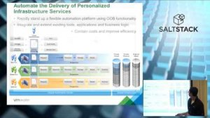 Embedded thumbnail for SaltConf15 - VMware - Managing Applications & Infrastructure with VMware & SaltStack