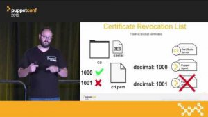 Embedded thumbnail for High Availability for Puppet – Zack Smith & Russ Mull at PuppetConf 2016