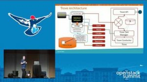 Embedded thumbnail for Tesora and VMware Present - A Complete Guide to Running Your Own DBaaS Using OpenStack Trove