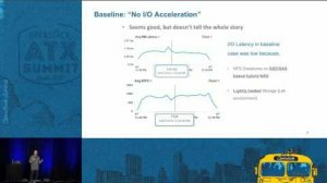 Embedded thumbnail for VMware - Charter, PernixData, VMware A case study