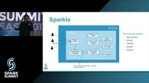 Embedded thumbnail for Spark: Data Science as a Service: Spark Summit East talk by Shekhar Agrawal and Sridhar Alla