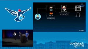 Embedded thumbnail for NetApp- DevOps Gets Smart About Data- Make OpenStack, Jenkins & Docker Work Together Without Losing