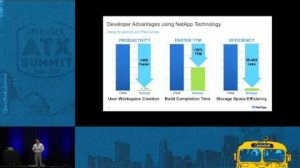 Embedded thumbnail for NetApp - I want it now! Or, doing more with less foraccelerati