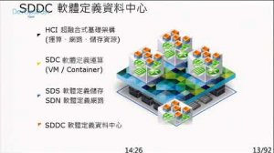 Embedded thumbnail for DevOpsDays Taipei - 打造 Infrastructure Agility Mode 2 的基石 -  SDS 軟體定義儲存
