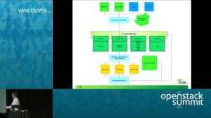 Embedded thumbnail for SUSE & NetApp Reveal the Secrets of OpenStack Deployment Success