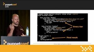 Embedded thumbnail for External Data in Puppet 4 – R.I. Pienaar at PuppetConf 2016