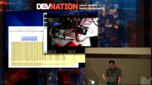 Embedded thumbnail for DevNation 2015 - Developing for the Internet of Things
