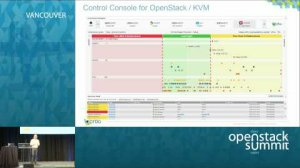 Embedded thumbnail for Cirba - Densifying OpenStack with Software-Defined Infrastructure Control