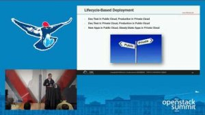 Embedded thumbnail for Beware the Pitfalls When Migrating to Hybrid Cloud with OpenStack