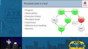 Embedded thumbnail for Orchestrating Tasks with Mistral Workflow Service