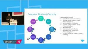 Embedded thumbnail for Securing the Container Pipeline at Salesforce - Use Case Track