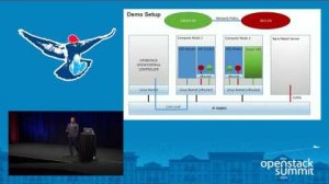 Embedded thumbnail for Juniper Networks- Power SDN - Workload Connectivity Between OpenStack, Kubernetes, and Bare Metal Se