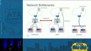 Embedded thumbnail for High-Performance OpenStack for Science and Data Analytics in a H