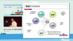 Embedded thumbnail for Container Summit 2016 - 基於Container的大規模私有雲實踐