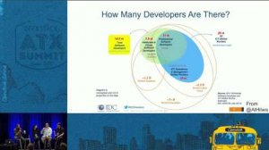 Embedded thumbnail for Developer Marketing and Relations Convincing The Kingmakers