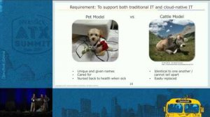 Embedded thumbnail for OpenStack Operation Under a Multi-Tenant and Multi-Customer Publ