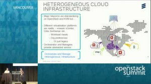 Embedded thumbnail for Telco NFV Management in a Distributed, Heterogeneous Cloud Infrastructure