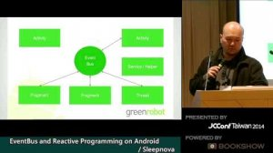 Embedded thumbnail for EventBus and Reactive Programming on Android
