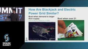 Embedded thumbnail for Spark for Behavioral Analytics Research: Spark Summit East talk by John Wu
