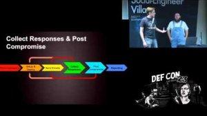 Embedded thumbnail for SpeedPhishing Framework
