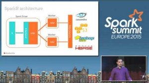 Embedded thumbnail for Enabling Exploratory DataScience with Spark and R