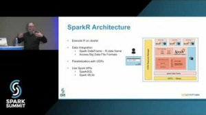 Embedded thumbnail for Using SparkR to Scale Data Science Applications in Production: by Heiko Korndorf